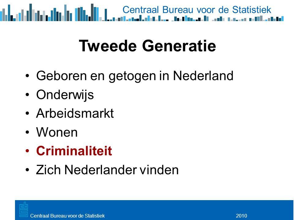 Utrecht, 20 februari 2009 2010Centraal Bureau voor de Statistiek Tweede Generatie Geboren en getogen in Nederland Onderwijs Arbeidsmarkt Wonen Crimina