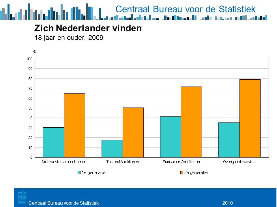 Utrecht, 20 februari 2009 2010Centraal Bureau voor de Statistiek Zich Nederlander vinden 18 jaar en ouder, 2009