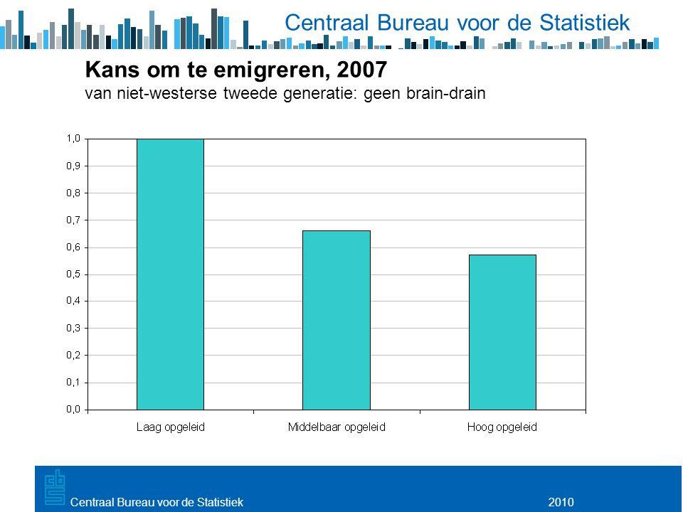 Utrecht, 20 februari 2009 2010Centraal Bureau voor de Statistiek Kans om te emigreren, 2007 van niet-westerse tweede generatie: geen brain-drain