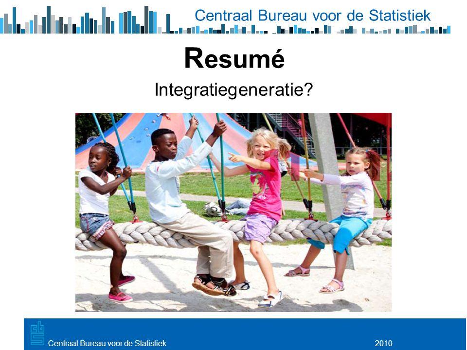 Utrecht, 20 februari 2009 2010Centraal Bureau voor de Statistiek R esumé Integratiegeneratie