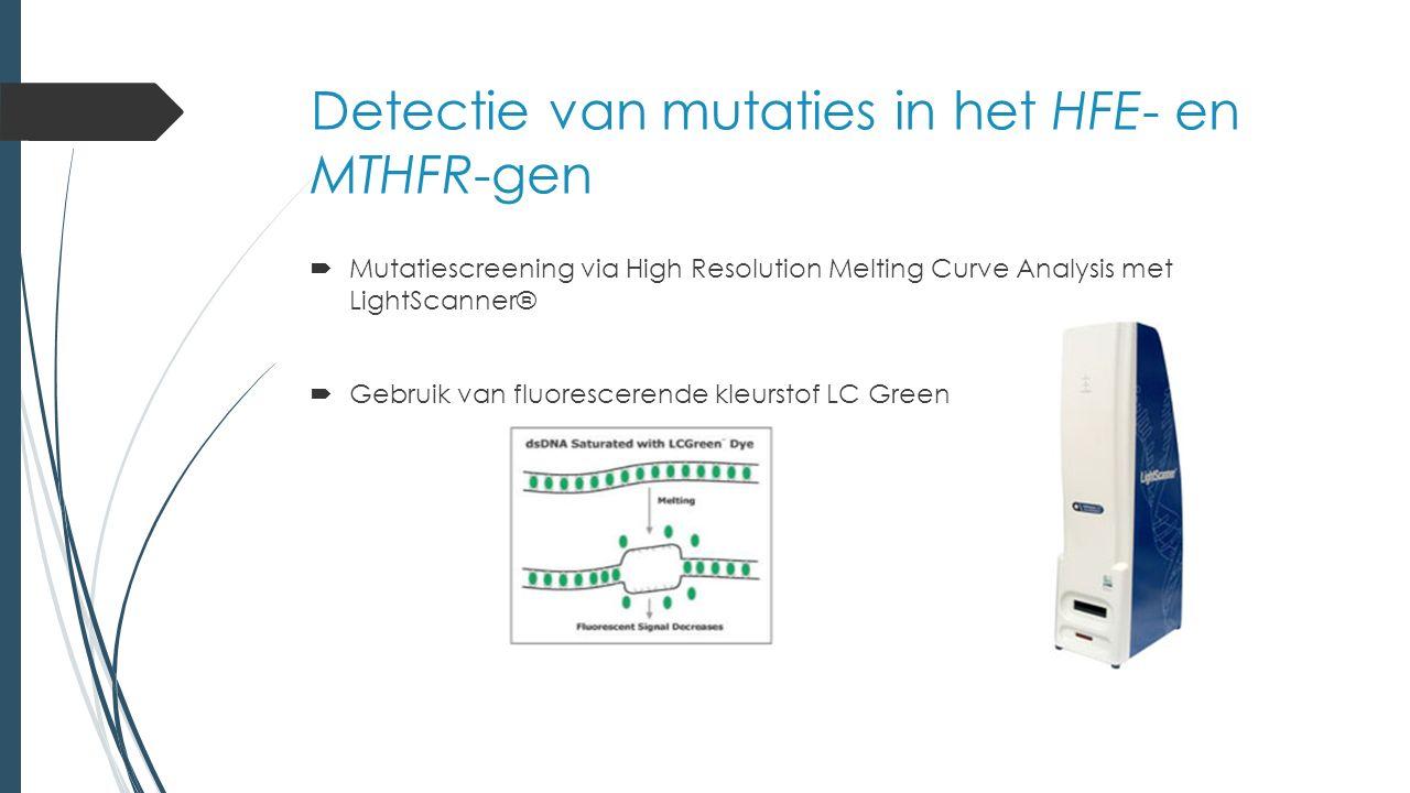 Detectie van mutaties in het HFE- en MTHFR-gen  Mutatiescreening via High Resolution Melting Curve Analysis met LightScanner®  Gebruik van fluorescerende kleurstof LC Green
