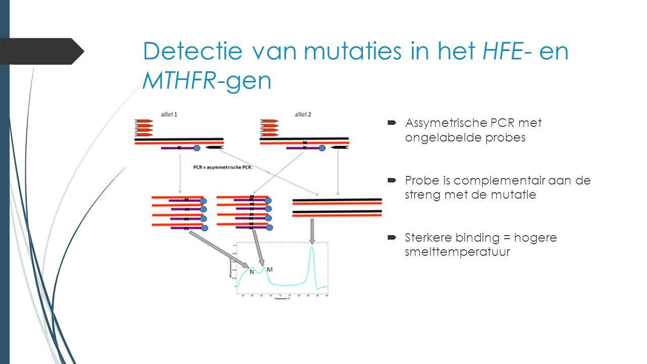 Detectie van mutaties in het HFE- en MTHFR-gen  Assymetrische PCR met ongelabelde probes  Probe is complementair aan de streng met de mutatie  Sterkere binding = hogere smelttemperatuur