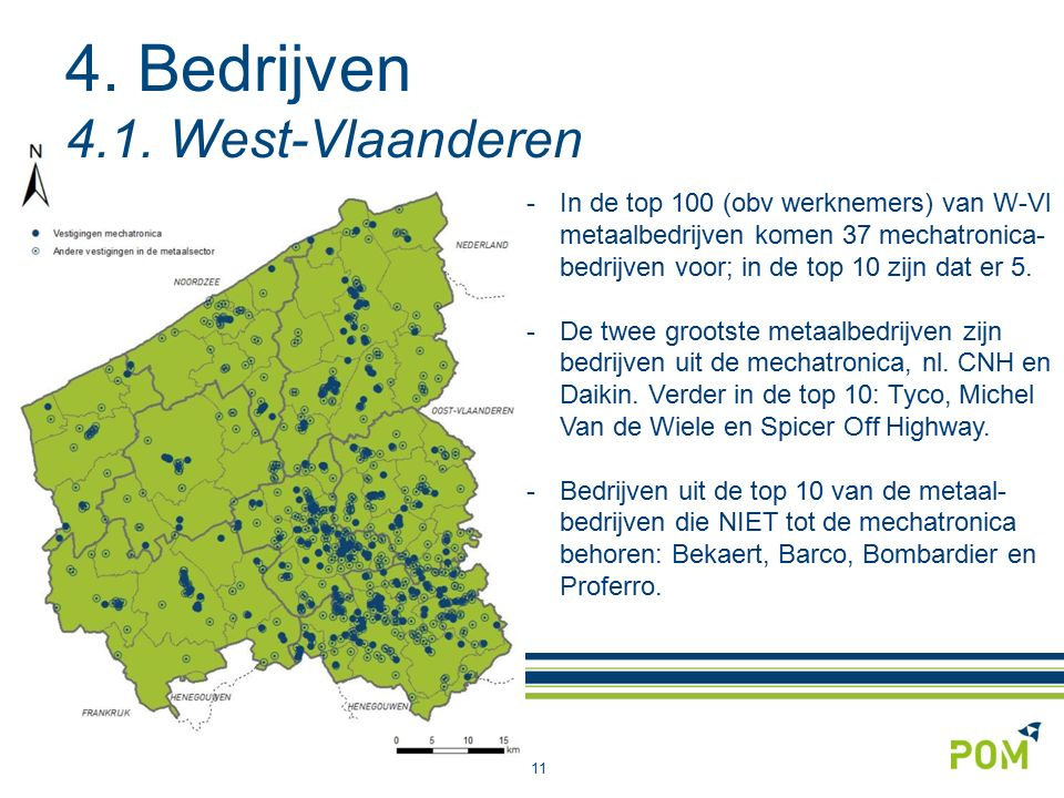 4. Bedrijven 4.1. West-Vlaanderen 11 -In de top 100 (obv werknemers) van W-Vl metaalbedrijven komen 37 mechatronica- bedrijven voor; in de top 10 zijn