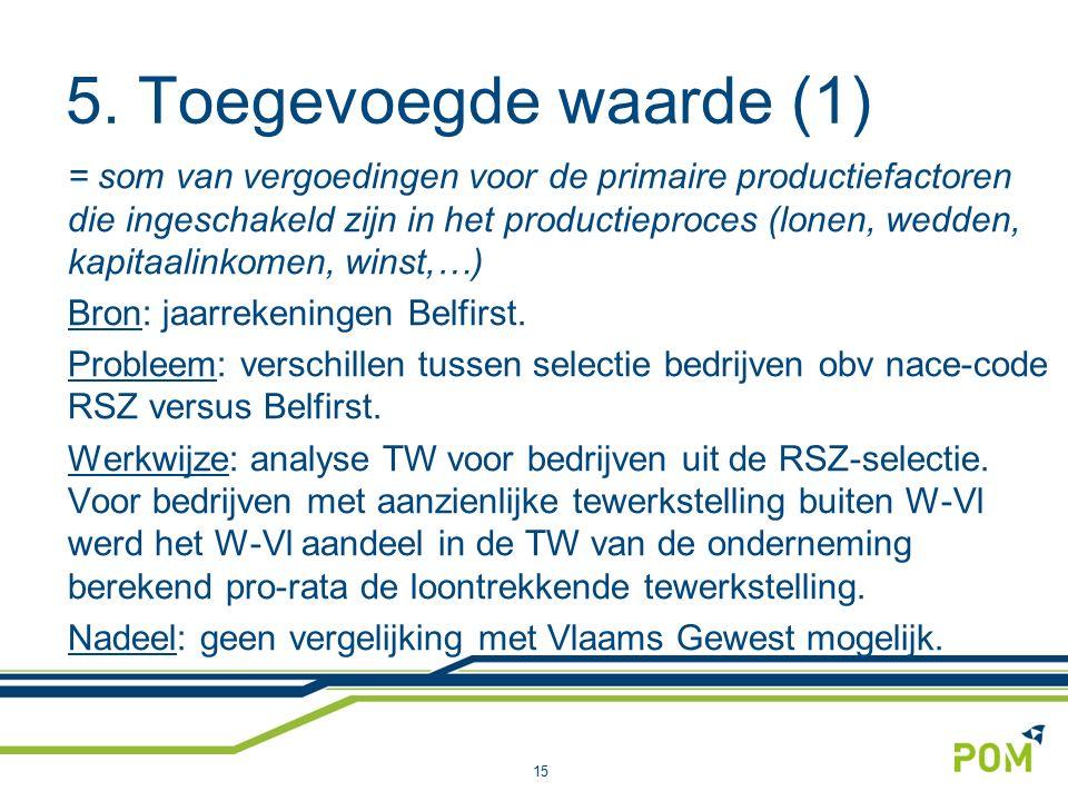 5. Toegevoegde waarde (1) = som van vergoedingen voor de primaire productiefactoren die ingeschakeld zijn in het productieproces (lonen, wedden, kapit