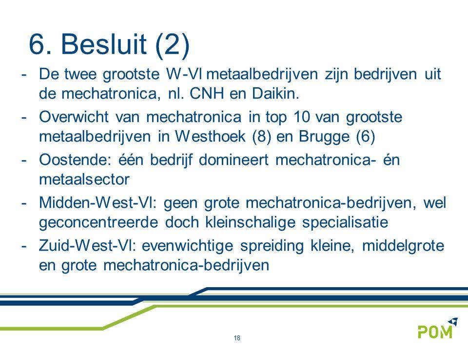 6. Besluit (2) -De twee grootste W-Vl metaalbedrijven zijn bedrijven uit de mechatronica, nl. CNH en Daikin. -Overwicht van mechatronica in top 10 van