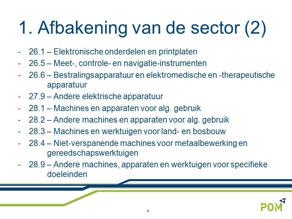 1. Afbakening van de sector (2) -26.1 – Elektronische onderdelen en printplaten -26.5 – Meet-, controle- en navigatie-instrumenten -26.6 – Bestralings