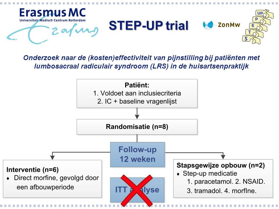 STEP-UP trial STEP-UP trial Onderzoek naar de (kosten)effectiviteit van pijnstilling bij patiënten met lumbosacraal radiculair syndroom (LRS) in de huisartsenpraktijk Achtergrond en onderzoeksopzet: Behandeling LRS: gericht op activeren patiënt Factor van invloed: adequate pijnstilling Doel onderzoek: vergelijken van de (kosten)effectiviteit van twee voorschrijfstrategieën m.b.t.