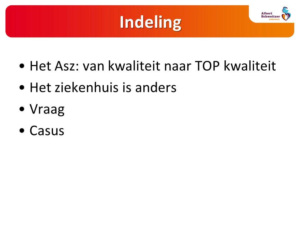 Het ASz: Van kwaliteit naar TOP kwaliteit Winnaar 2013: nr.