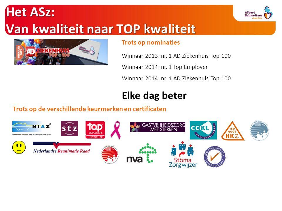 Het ASz: Van kwaliteit naar TOP kwaliteit Winnaar 2013: nr. 1 AD Ziekenhuis Top 100 Winnaar 2014: nr. 1 Top Employer Winnaar 2014: nr. 1 AD Ziekenhuis