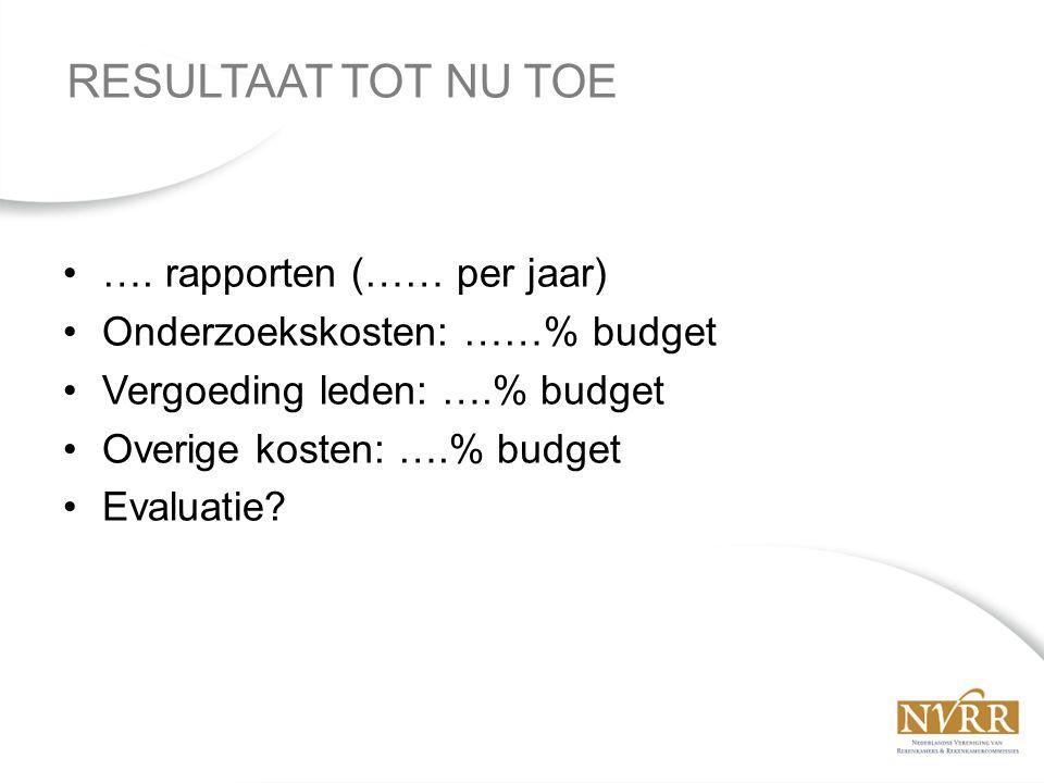 …. rapporten (…… per jaar) Onderzoekskosten: ……% budget Vergoeding leden: ….% budget Overige kosten: ….% budget Evaluatie? RESULTAAT TOT NU TOE