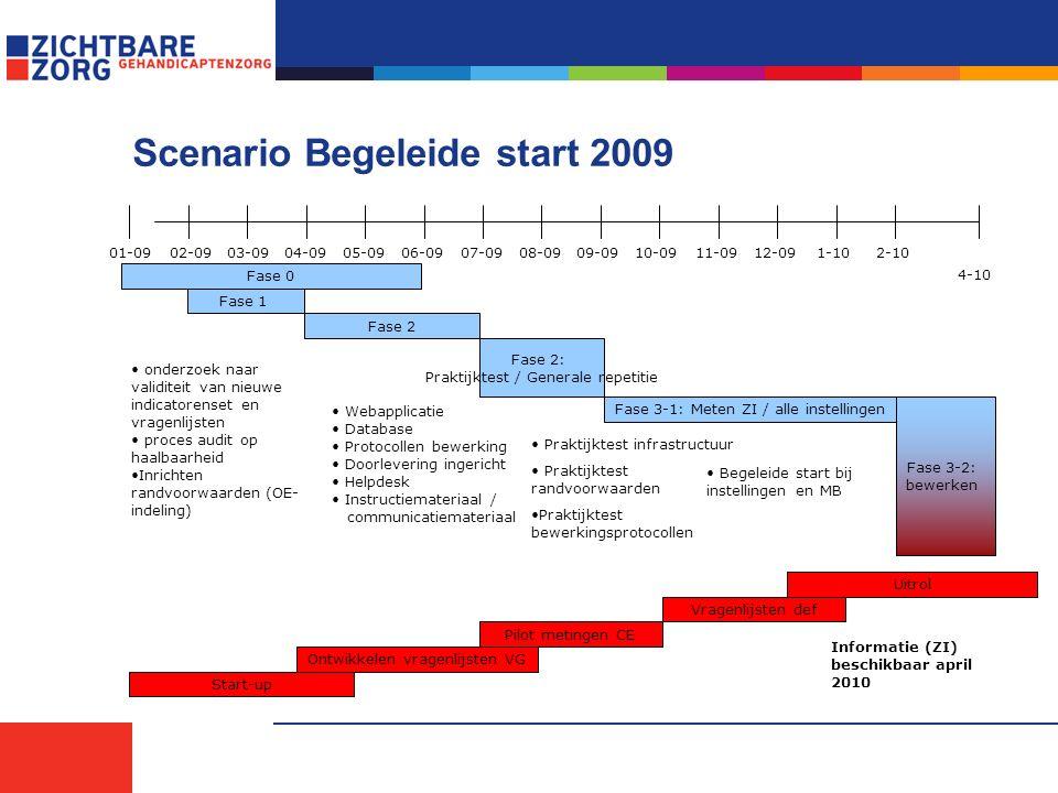 Scenario Begeleide start 2009 01-0903-0902-0905-0906-0904-0907-0908-0909-0910-0911-0912-091-10 Fase 1 Fase 2 4-10 Fase 0 Fase 2: Praktijktest / Generale repetitie Fase 3-1: Meten ZI / alle instellingen 2-10 Fase 3-2: bewerken Start-up Ontwikkelen vragenlijsten VG Pilot metingen CE Vragenlijsten def Uitrol onderzoek naar validiteit van nieuwe indicatorenset en vragenlijsten proces audit op haalbaarheid Inrichten randvoorwaarden (OE- indeling) Webapplicatie Database Protocollen bewerking Doorlevering ingericht Helpdesk Instructiemateriaal / communicatiemateriaal Praktijktest infrastructuur Praktijktest randvoorwaarden Praktijktest bewerkingsprotocollen Begeleide start bij instellingen en MB Informatie (ZI) beschikbaar april 2010