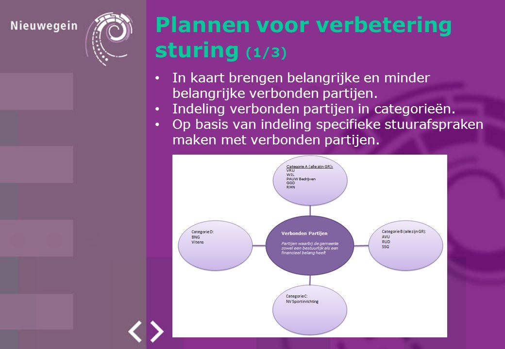 Plannen voor verbetering sturing (1/3) In kaart brengen belangrijke en minder belangrijke verbonden partijen.