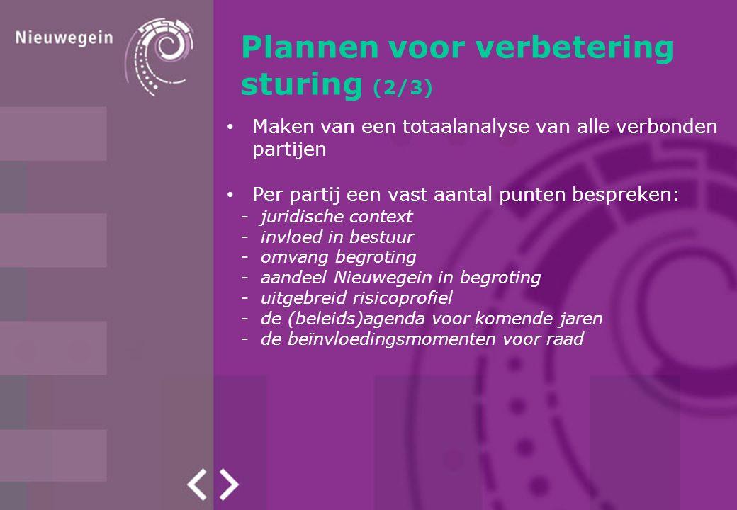 Plannen voor verbetering sturing (2/3) Maken van een totaalanalyse van alle verbonden partijen Per partij een vast aantal punten bespreken: -juridische context -invloed in bestuur -omvang begroting -aandeel Nieuwegein in begroting -uitgebreid risicoprofiel -de (beleids)agenda voor komende jaren -de beïnvloedingsmomenten voor raad