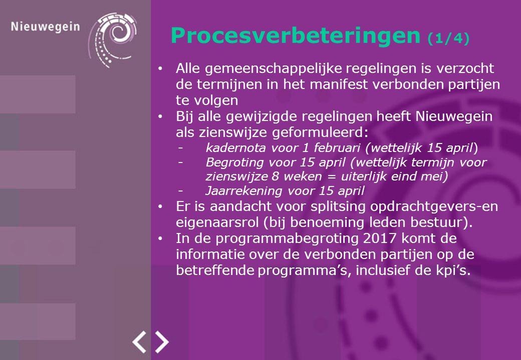 Procesverbeteringen (1/4) Alle gemeenschappelijke regelingen is verzocht de termijnen in het manifest verbonden partijen te volgen Bij alle gewijzigde regelingen heeft Nieuwegein als zienswijze geformuleerd: -kadernota voor 1 februari (wettelijk 15 april) -Begroting voor 15 april (wettelijk termijn voor zienswijze 8 weken = uiterlijk eind mei) -Jaarrekening voor 15 april Er is aandacht voor splitsing opdrachtgevers-en eigenaarsrol (bij benoeming leden bestuur).