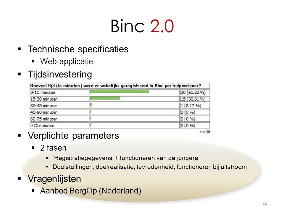 Binc 2.0  Technische specificaties  Web-applicatie  Tijdsinvestering  Verplichte parameters  2 fasen  'Registratiegegevens' + functioneren van de jongere  Doelstellingen, doelrealisatie, tevredenheid, functioneren bij uitstroom  Vragenlijsten  Aanbod BergOp (Nederland) 15
