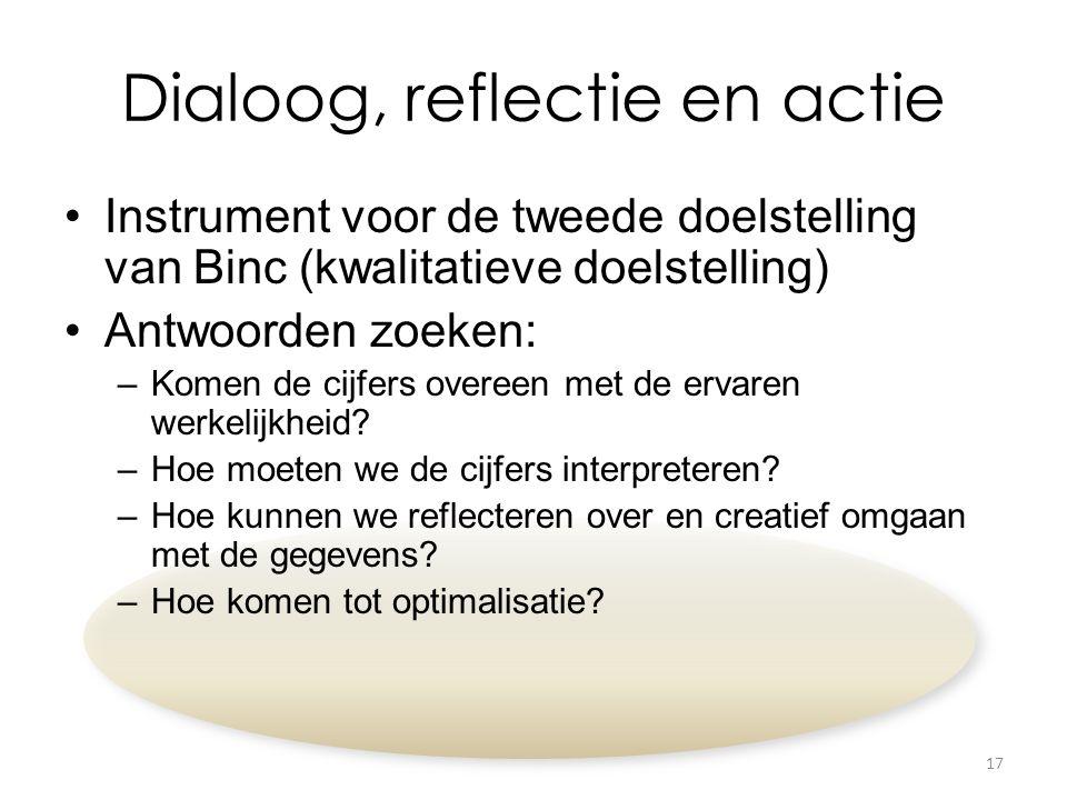 Dialoog, reflectie en actie Instrument voor de tweede doelstelling van Binc (kwalitatieve doelstelling) Antwoorden zoeken: –Komen de cijfers overeen met de ervaren werkelijkheid.