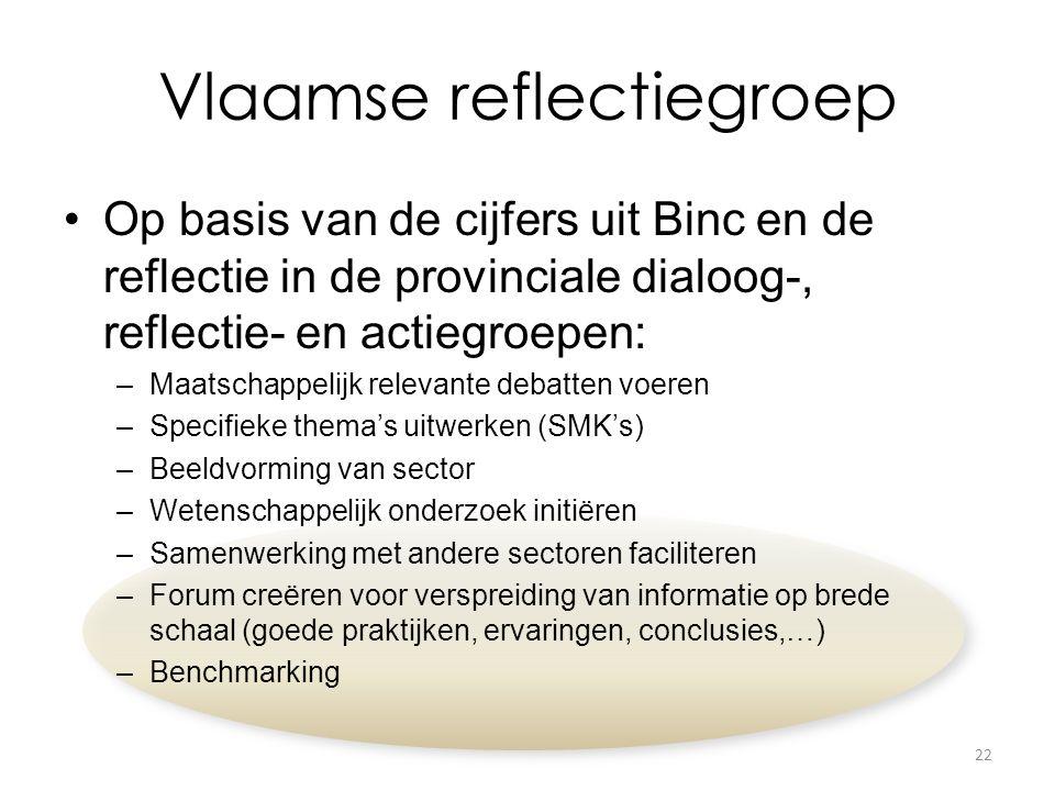 Vlaamse reflectiegroep Op basis van de cijfers uit Binc en de reflectie in de provinciale dialoog-, reflectie- en actiegroepen: –Maatschappelijk relevante debatten voeren –Specifieke thema's uitwerken (SMK's) –Beeldvorming van sector –Wetenschappelijk onderzoek initiëren –Samenwerking met andere sectoren faciliteren –Forum creëren voor verspreiding van informatie op brede schaal (goede praktijken, ervaringen, conclusies,…) –Benchmarking 22