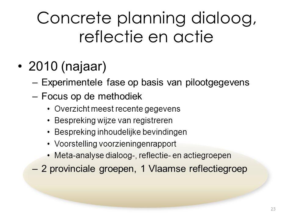 Concrete planning dialoog, reflectie en actie 2010 (najaar) –Experimentele fase op basis van pilootgegevens –Focus op de methodiek Overzicht meest recente gegevens Bespreking wijze van registreren Bespreking inhoudelijke bevindingen Voorstelling voorzieningenrapport Meta-analyse dialoog-, reflectie- en actiegroepen –2 provinciale groepen, 1 Vlaamse reflectiegroep 23