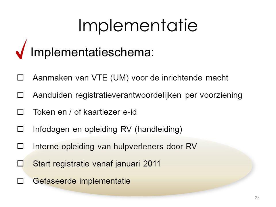 Implementatie Implementatieschema:  Aanmaken van VTE (UM) voor de inrichtende macht  Aanduiden registratieverantwoordelijken per voorziening  Token