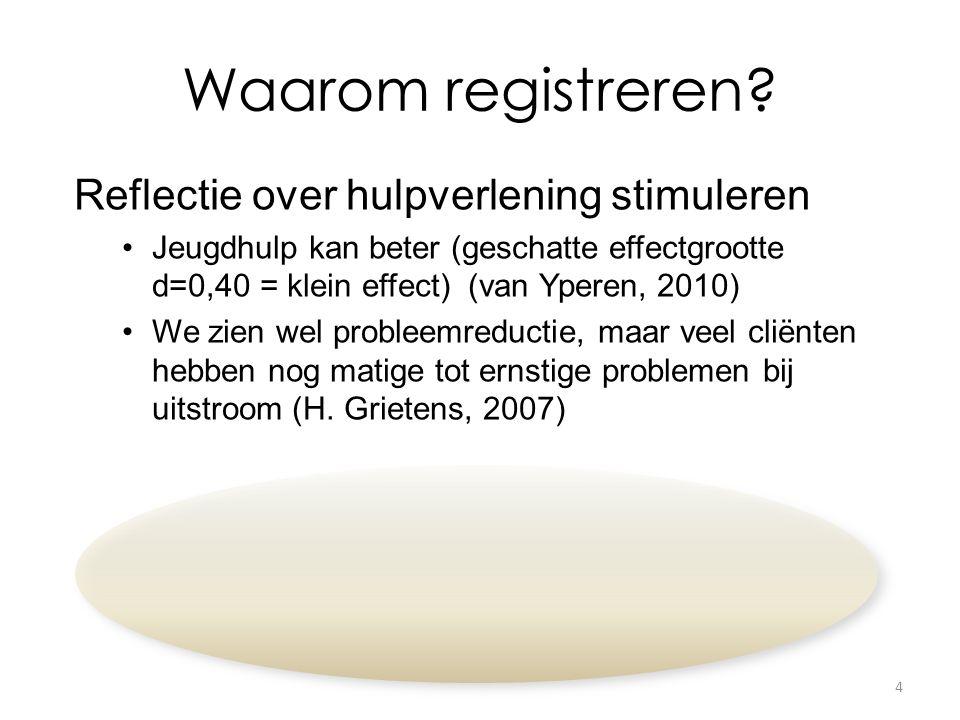 Waarom registreren? Reflectie over hulpverlening stimuleren Jeugdhulp kan beter (geschatte effectgrootte d=0,40 = klein effect) (van Yperen, 2010) We