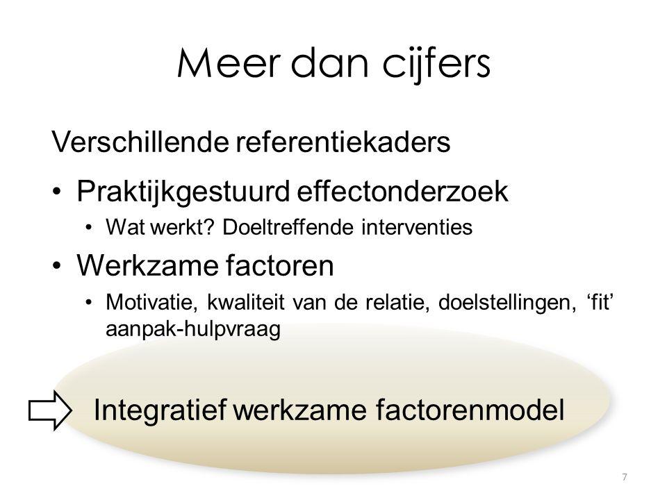 Meer dan cijfers Integratief werkzame factorenmodel: 3 niveaus die invloed hebben op de resultaten van jeugdhulp Microniveau: de directe invloedsfeer van de samenwerking (interactie, alliantie, persoonskenmerken van cliënt en hulpverlener).