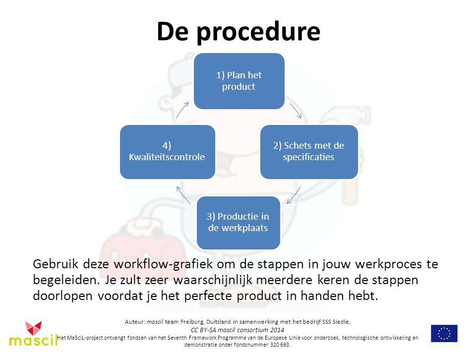 De procedure Gebruik deze workflow-grafiek om de stappen in jouw werkproces te begeleiden. Je zult zeer waarschijnlijk meerdere keren de stappen doorl