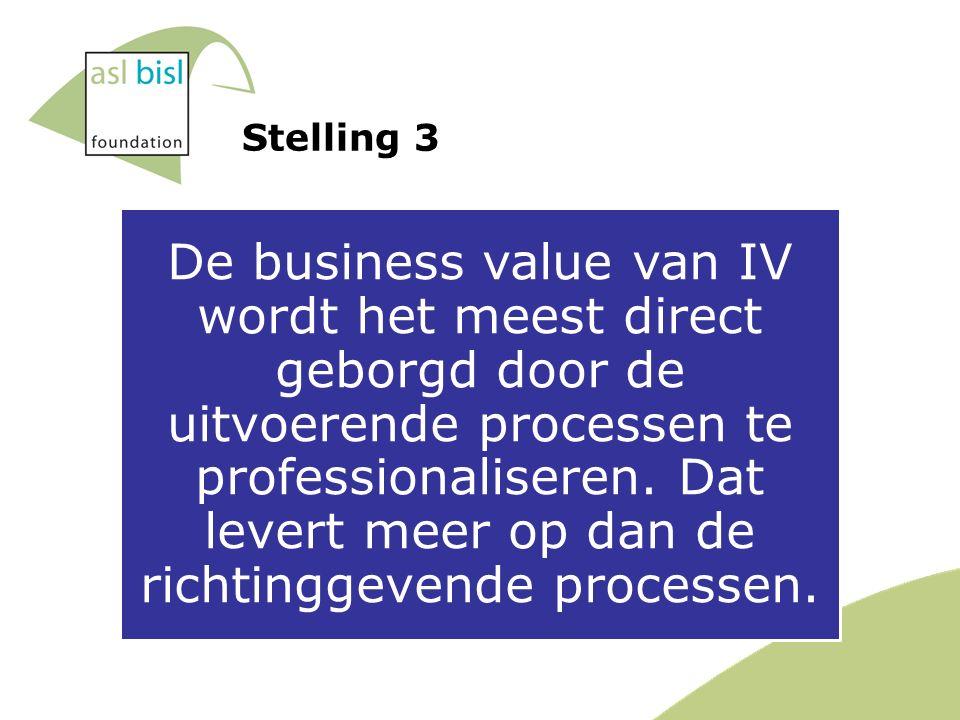 Stelling 3 De business value van IV wordt het meest direct geborgd door de uitvoerende processen te professionaliseren.