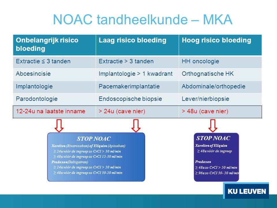 NOAC tandheelkunde – MKA Onbelangrijk risico bloeding Laag risico bloedingHoog risico bloeding Extractie ≤ 3 tandenExtractie > 3 tandenHH oncologie Ab