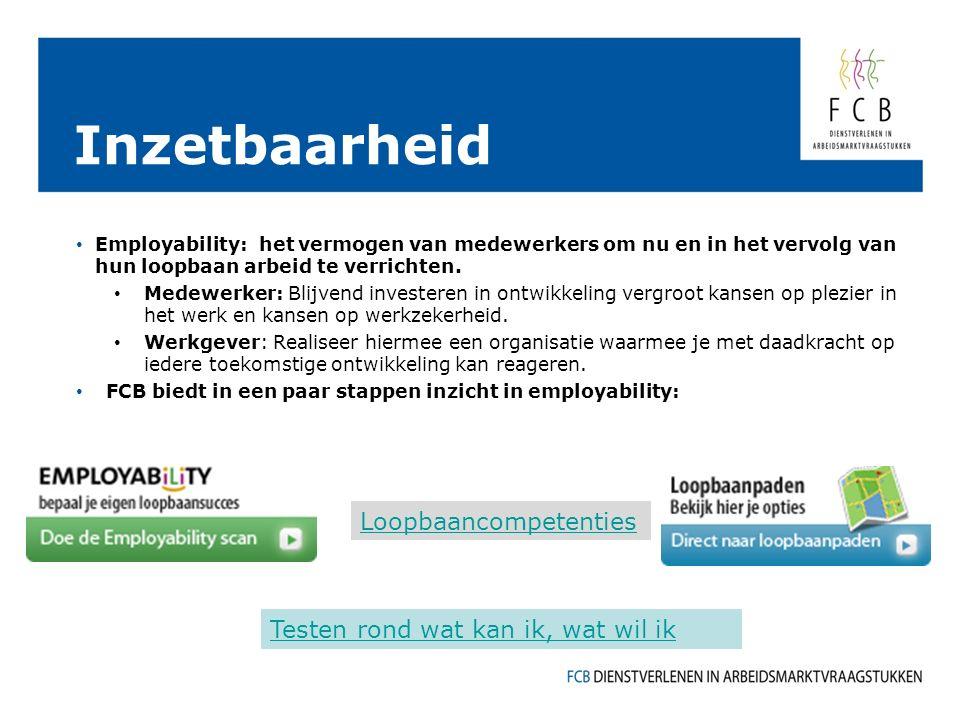 Inzetbaarheid Employability: het vermogen van medewerkers om nu en in het vervolg van hun loopbaan arbeid te verrichten. Medewerker: Blijvend invester