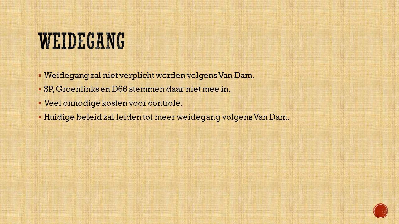  Weidegang zal niet verplicht worden volgens Van Dam.