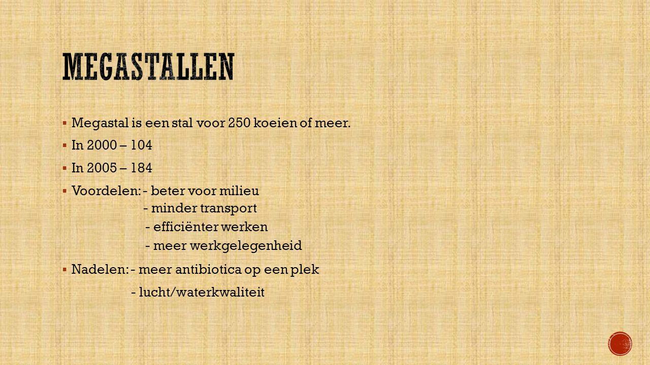  Hoe denkt de politiek erover. De VVD, PvdA, D66 en het CDA.