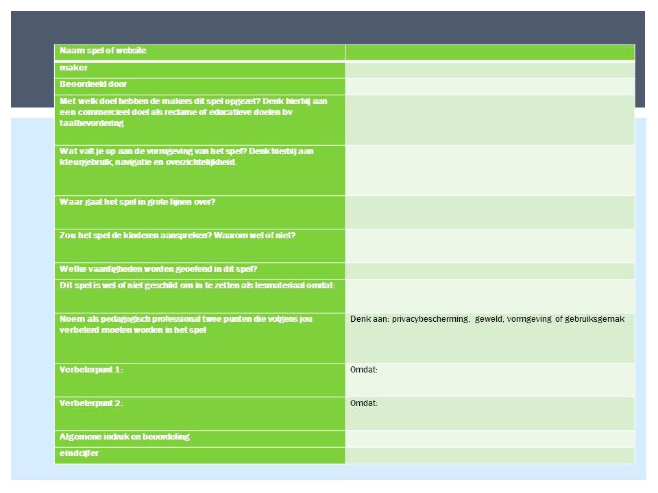 Naam spel of website maker Beoordeeld door Met welk doel hebben de makers dit spel opgezet.