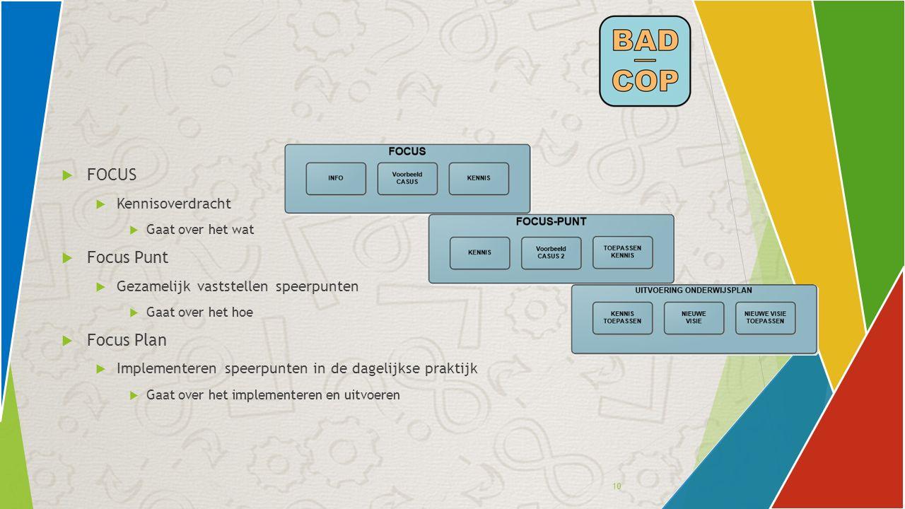 10  FOCUS  Kennisoverdracht  Gaat over het wat  Focus Punt  Gezamelijk vaststellen speerpunten  Gaat over het hoe  Focus Plan  Implementeren speerpunten in de dagelijkse praktijk  Gaat over het implementeren en uitvoeren