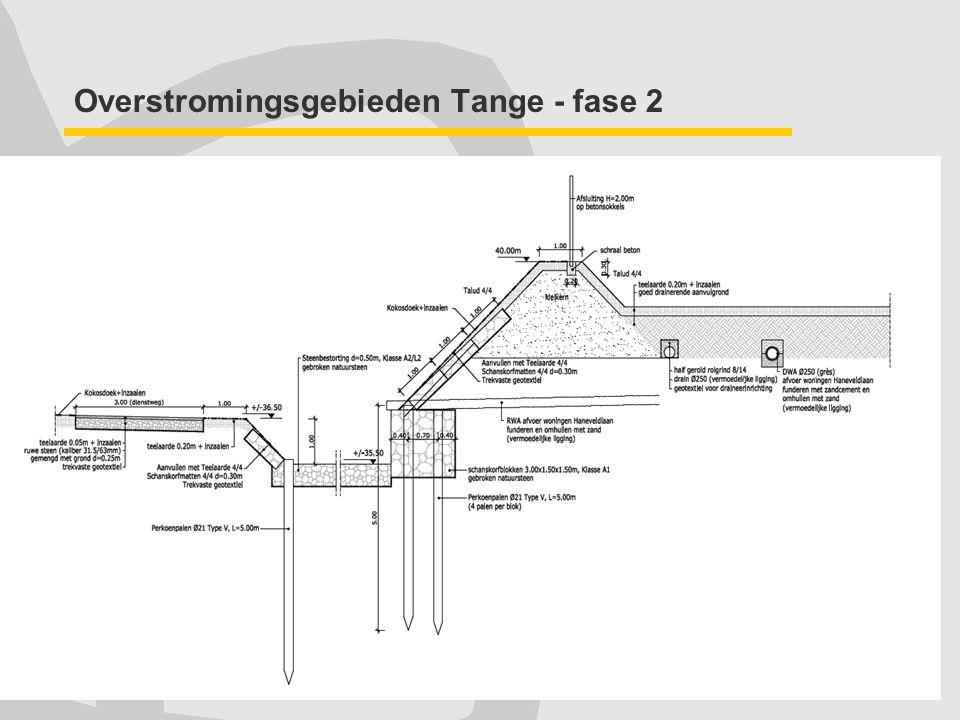 Coördinatievergadering Tangebeek - Grimbergen - 22 november 2011 Overstromingsgebieden Tange - fase 2