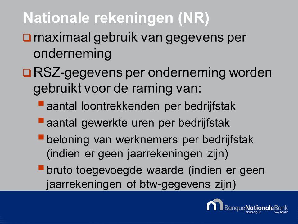 © National Bank of Belgium Nationale rekeningen (NR)  maximaal gebruik van gegevens per onderneming  RSZ-gegevens per onderneming worden gebruikt voor de raming van:  aantal loontrekkenden per bedrijfstak  aantal gewerkte uren per bedrijfstak  beloning van werknemers per bedrijfstak (indien er geen jaarrekeningen zijn)  bruto toegevoegde waarde (indien er geen jaarrekeningen of btw-gegevens zijn)