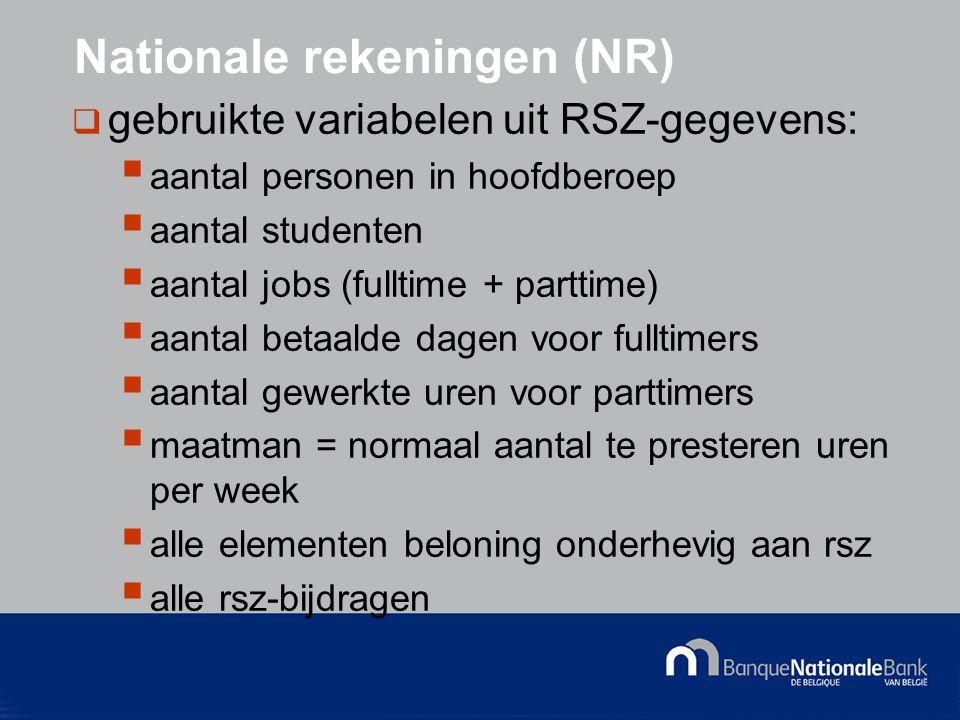 © National Bank of Belgium Nationale rekeningen (NR)  gebruikte variabelen uit RSZ-gegevens:  aantal personen in hoofdberoep  aantal studenten  aantal jobs (fulltime + parttime)  aantal betaalde dagen voor fulltimers  aantal gewerkte uren voor parttimers  maatman = normaal aantal te presteren uren per week  alle elementen beloning onderhevig aan rsz  alle rsz-bijdragen
