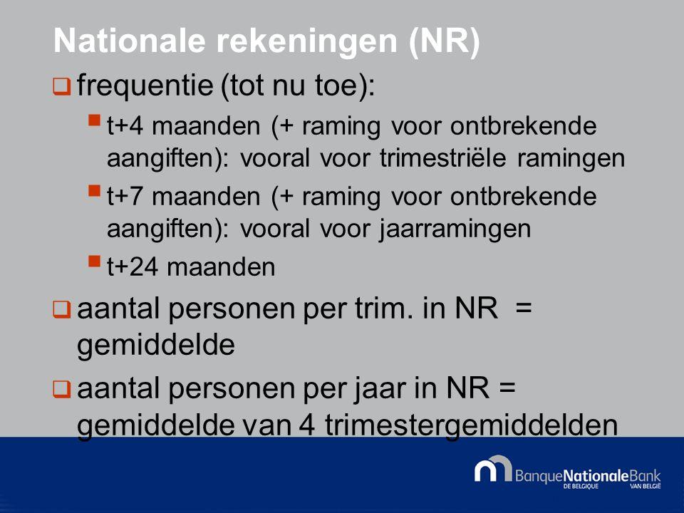 © National Bank of Belgium Nationale rekeningen (NR)  frequentie (tot nu toe):  t+4 maanden (+ raming voor ontbrekende aangiften): vooral voor trimestriële ramingen  t+7 maanden (+ raming voor ontbrekende aangiften): vooral voor jaarramingen  t+24 maanden  aantal personen per trim.