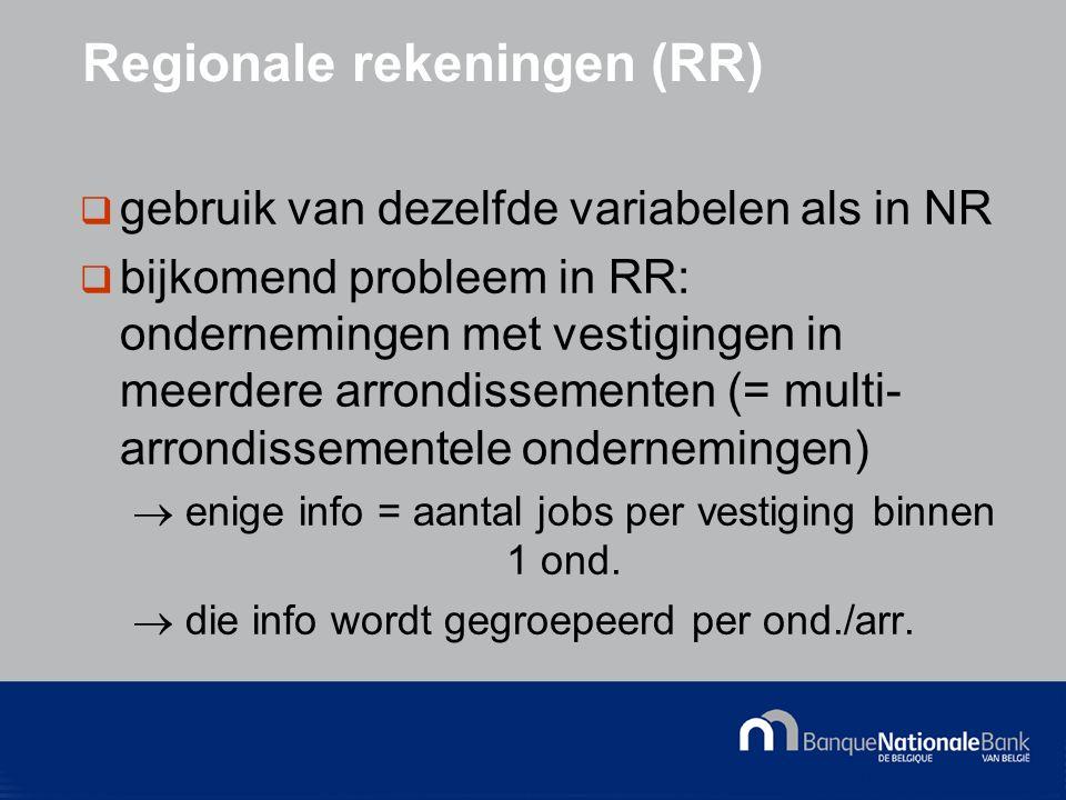 © National Bank of Belgium Regionale rekeningen (RR)  gebruik van dezelfde variabelen als in NR  bijkomend probleem in RR: ondernemingen met vestigingen in meerdere arrondissementen (= multi- arrondissementele ondernemingen)  enige info = aantal jobs per vestiging binnen 1 ond.