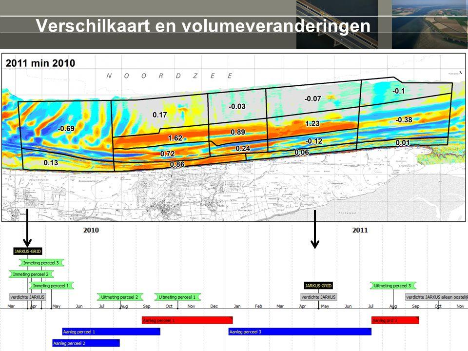 10 juli 2013 Verschilkaart en volumeveranderingen