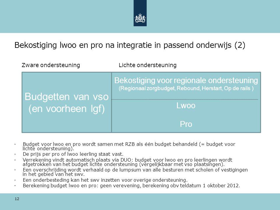 Bekostiging lwoo en pro na integratie in passend onderwijs (2) Zware ondersteuning Lichte ondersteuning -Budget voor lwoo en pro wordt samen met RZB als één budget behandeld (= budget voor lichte ondersteuning).