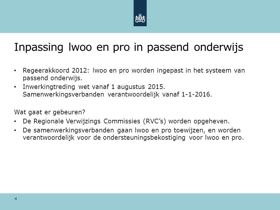 Inpassing lwoo en pro in passend onderwijs Regeerakkoord 2012: lwoo en pro worden ingepast in het systeem van passend onderwijs. Inwerkingtreding wet