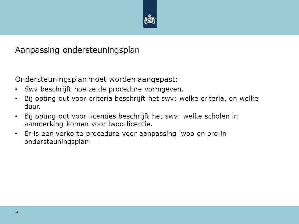 Aanpassing ondersteuningsplan Ondersteuningsplan moet worden aangepast: Swv beschrijft hoe ze de procedure vormgeven. Bij opting out voor criteria bes