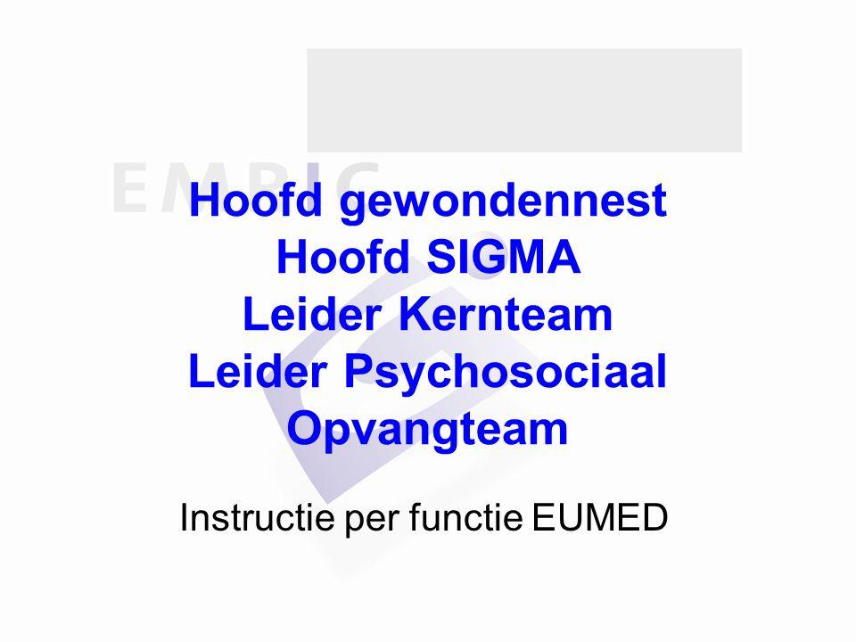 Hoofd gewondennest Hoofd SIGMA Leider Kernteam Leider Psychosociaal Opvangteam Instructie per functie EUMED