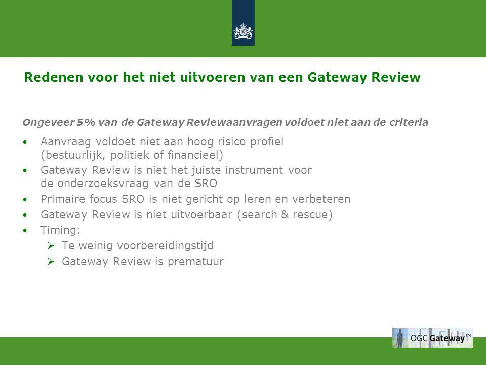 Redenen voor het niet uitvoeren van een Gateway Review Aanvraag voldoet niet aan hoog risico profiel (bestuurlijk, politiek of financieel) Gateway Rev