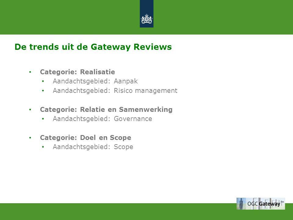De trends uit de Gateway Reviews Categorie: Realisatie Aandachtsgebied: Aanpak Aandachtsgebied: Risico management Categorie: Relatie en Samenwerking A