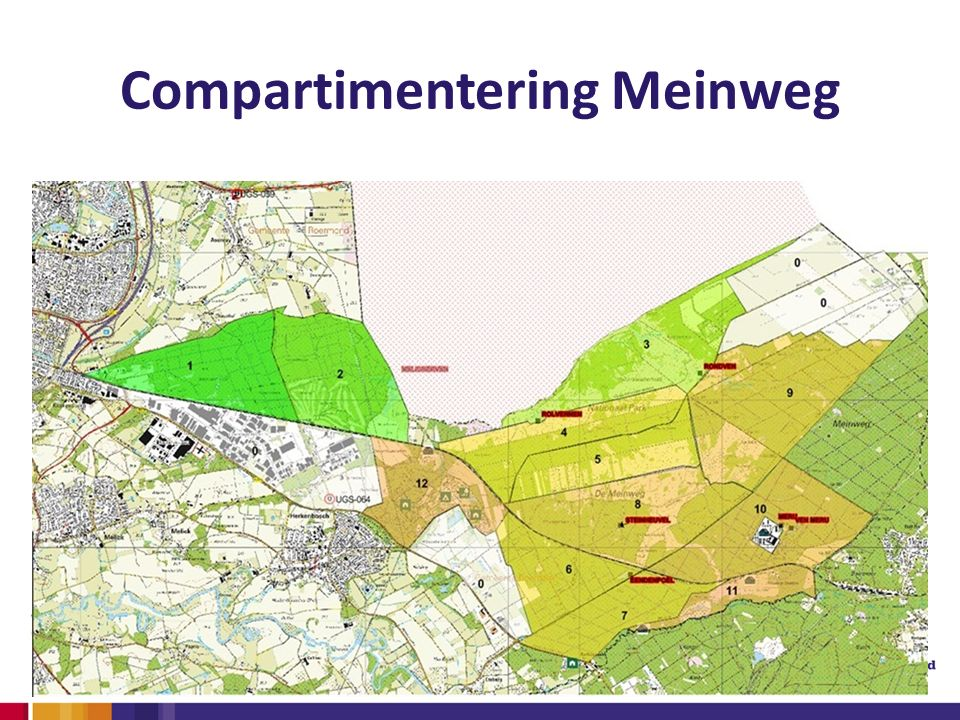 Compartimentering Meinweg