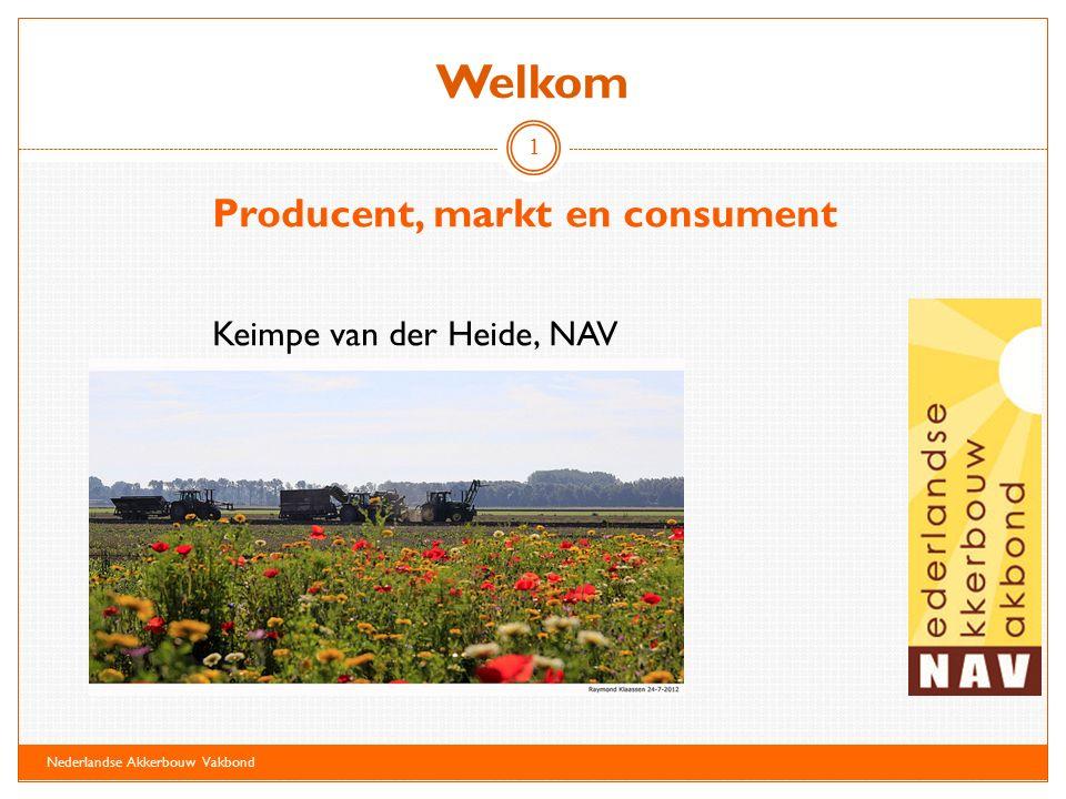 Missie en visie NAV Missie NAV: kostendekkende prijzen uit de markt Faire prijs voor de producent Faire prijs voor de consument Productie is duurzaam Er zijn geen EU-subsidies meer nodig om het inkomen van de boer te ondersteunen.