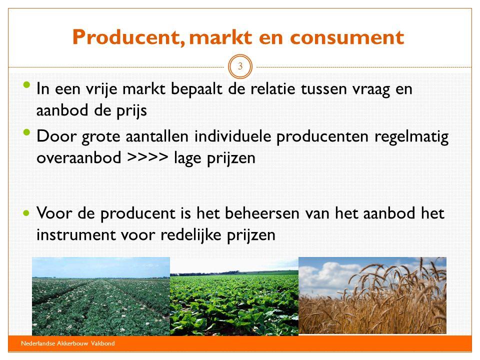 Producent, markt en consument Problemen bij aanbodbeheersing Geringe prijselasticiteit Heel veel aanbieders (soms miljoenen) Producten soms lang te bewaren Concurrentiewetgeving (mededingingsrecht) Gevolgen Overproductie en daardoor lage prijzen Zwakke positie van de teler in de markt Nederlandse Akkerbouw Vakbond 4