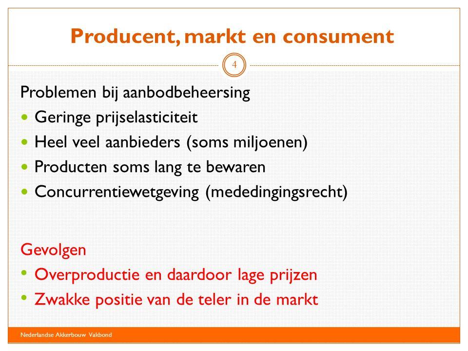 Politiek in NL en EU Begrip voor zwakke positie boer in de keten (Nog) geen bereidheid om werkelijke probleem (overaanbod) aan te pakken Gekozen oplossing: vrijwillige Gedragscode Eerlijke Handel Nederlandse Akkerbouw Vakbond 5