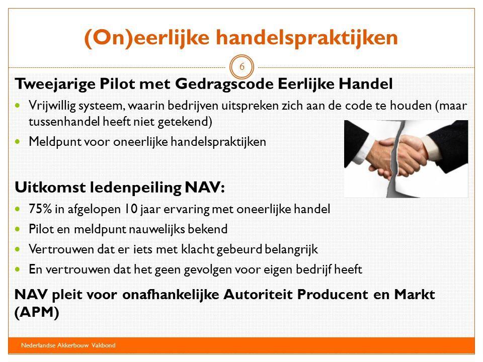 Oplossingen volgens NAV Voedsel is te belangrijk om aan vrije markt over te laten.